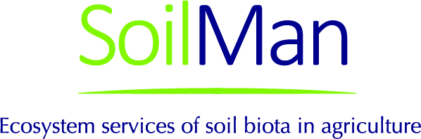 Logo of the project SoilMan